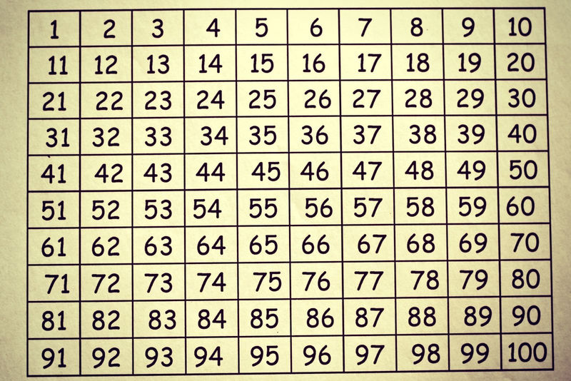 1 100 Number Chart Formation