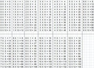 1 12 times tables print out