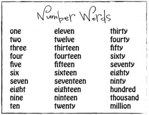 1 20 number chart words