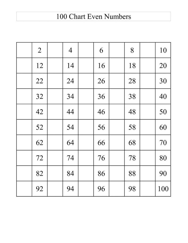 100 Chart Worksheets Even Numbers