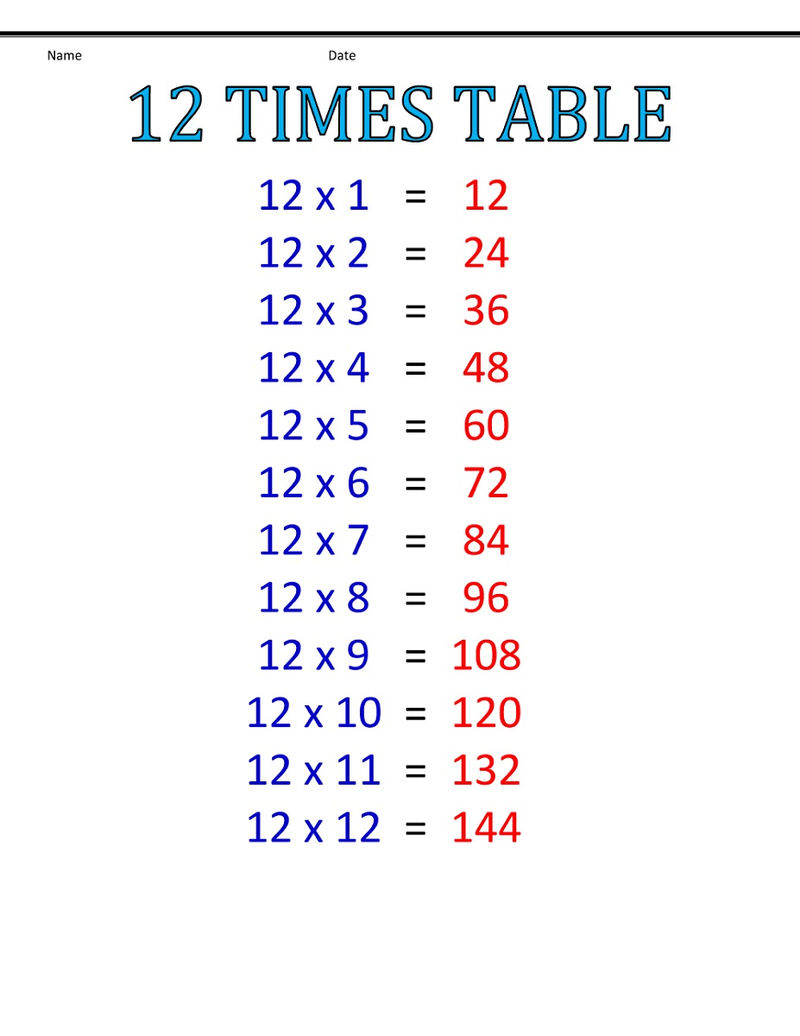 11 And 12 Times Tables Free