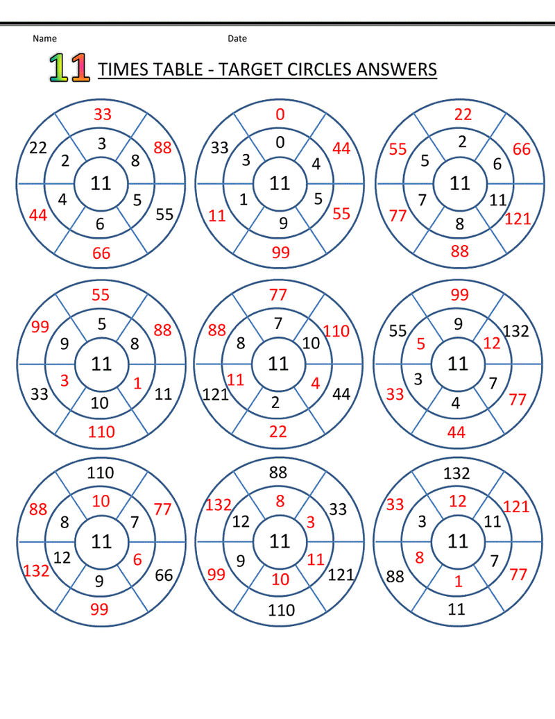11 Times Table Worksheet For Math