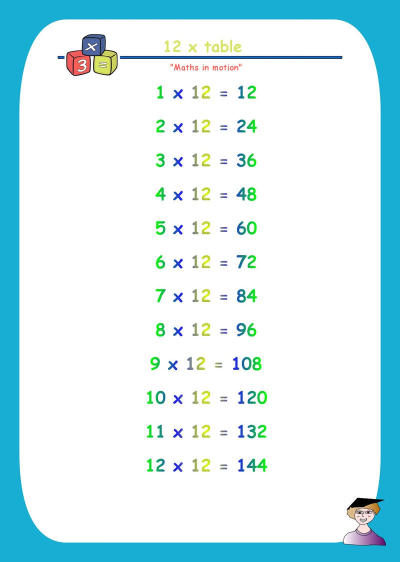 12 Times Table Colorful