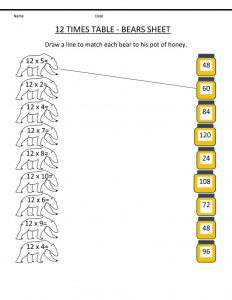 12 times table worksheets bears