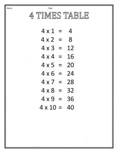 4 times table worksheets for learning
