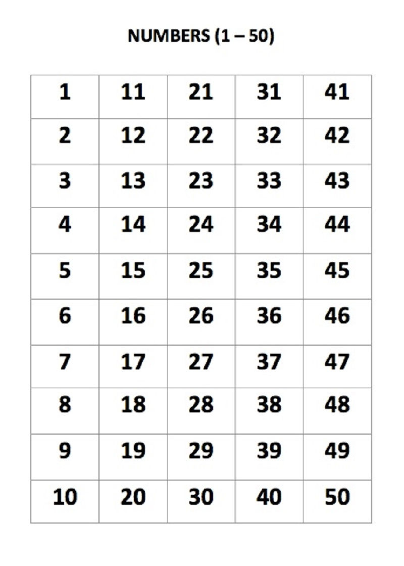 50 Number Chart Page