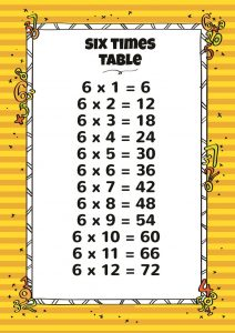 6 times table charts colorful