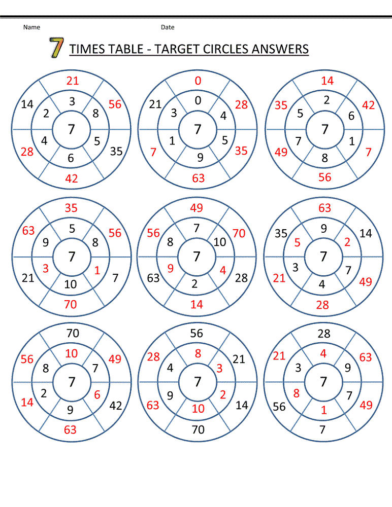 7 Times Table Worksheet For School