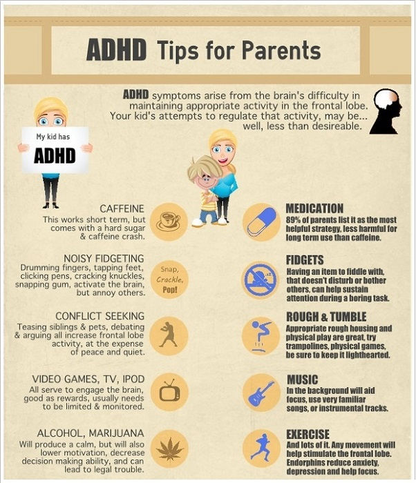 Activities For Kids With Adhd