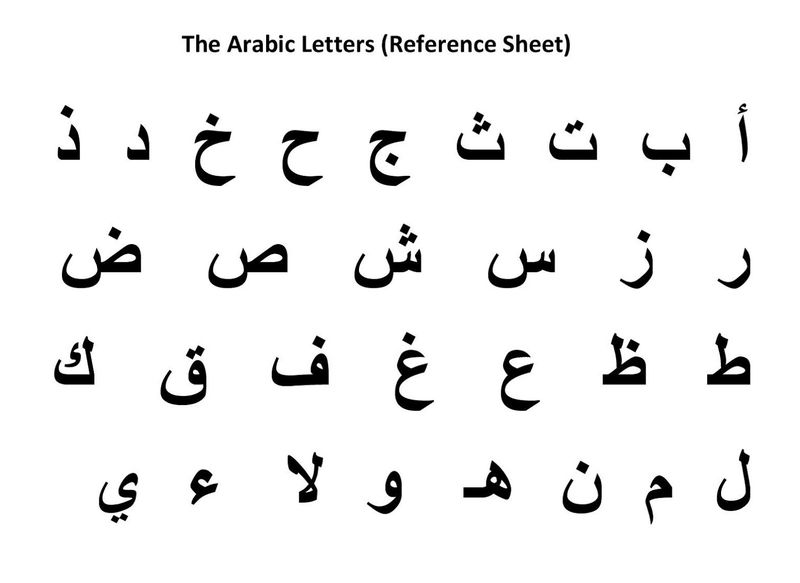 Arabic Alphabet For Kids Reference 001