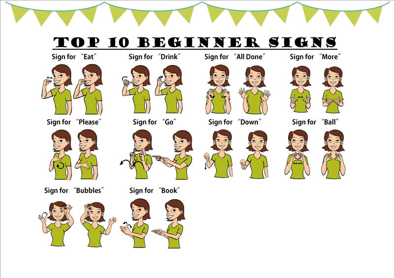 Baby Sign Language Chart For Beginner 001