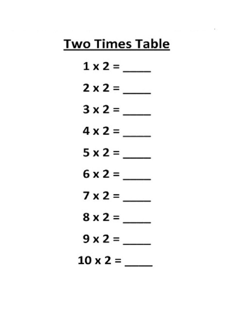 Basic Times Tables Worksheets Easy 001