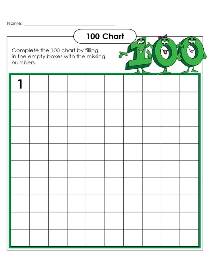 Blank Number Chart 1 100 For Kids
