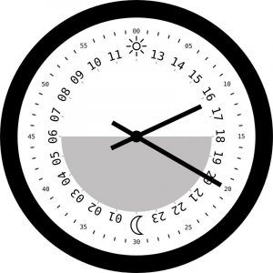 Clock face printable simple
