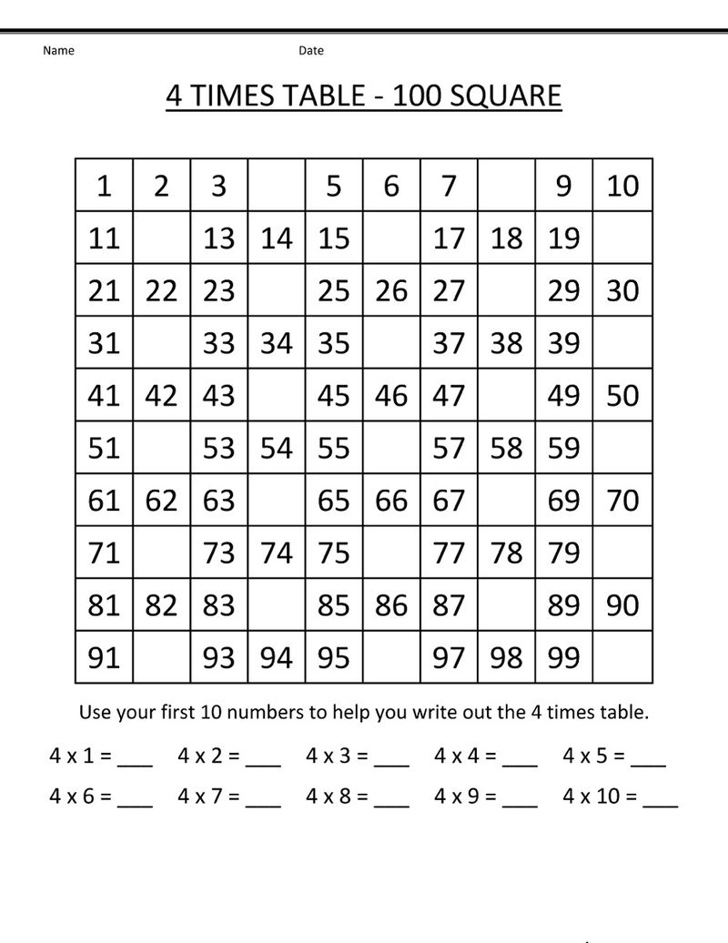 Count By 4s Table