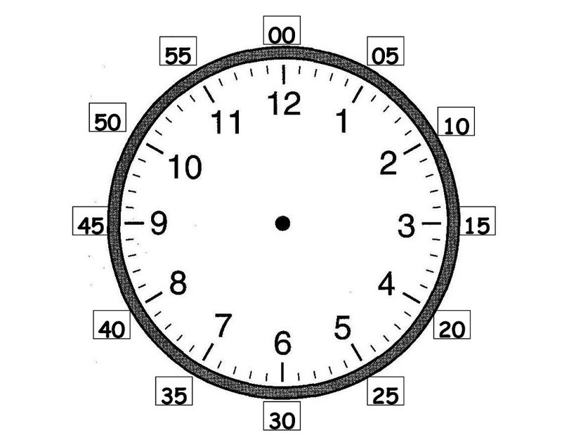 Face Of A Clock With Minutes Printable