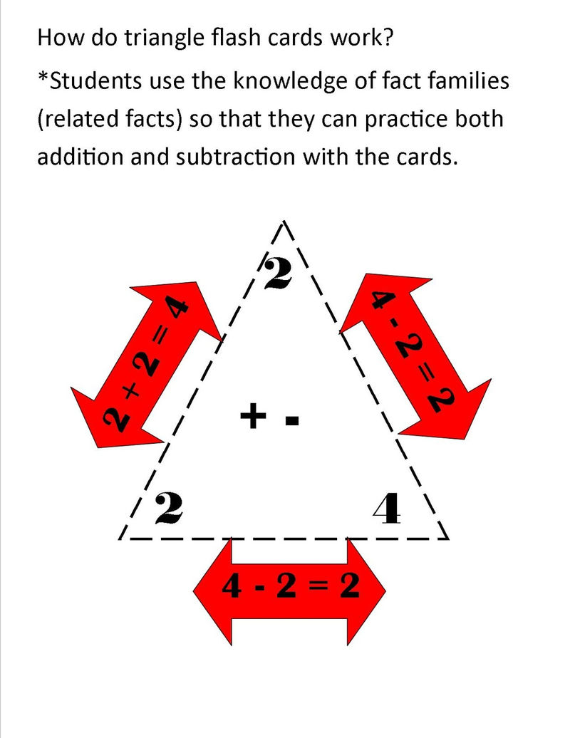 Fact Triangle Worksheets Simple