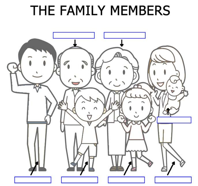 Family Member With Filling The Name Coloring And Worksheet Page
