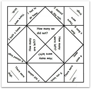 Fortune teller paper game with the words