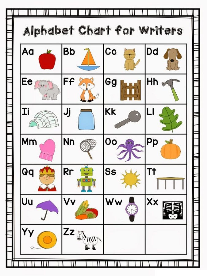 Free Alphabet Chart With Picture