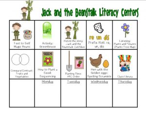 Jack and the beanstalk worksheets activity