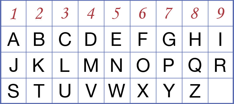 Letters And Numbers For Kids Simple