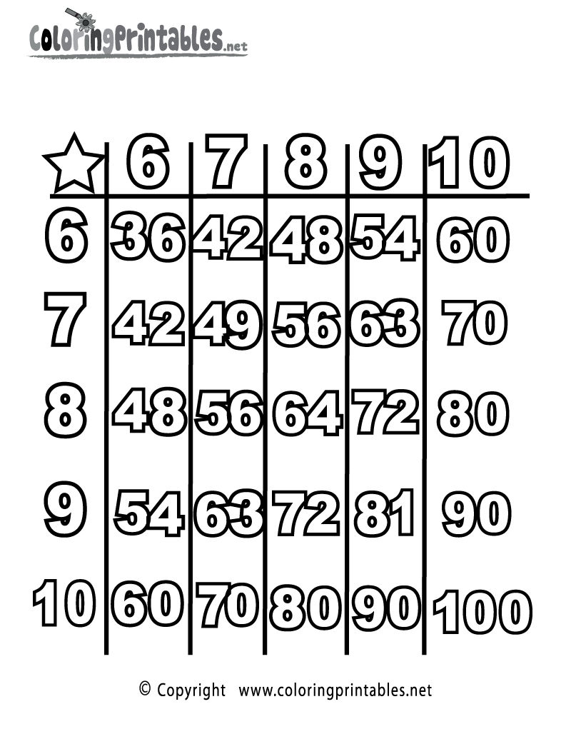 Multiplication Chart 6 10