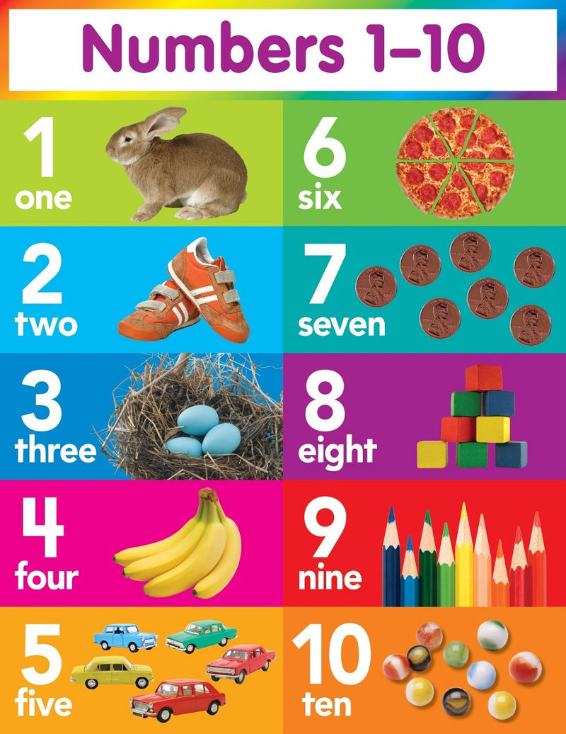 Number Chart 1 10 Picture