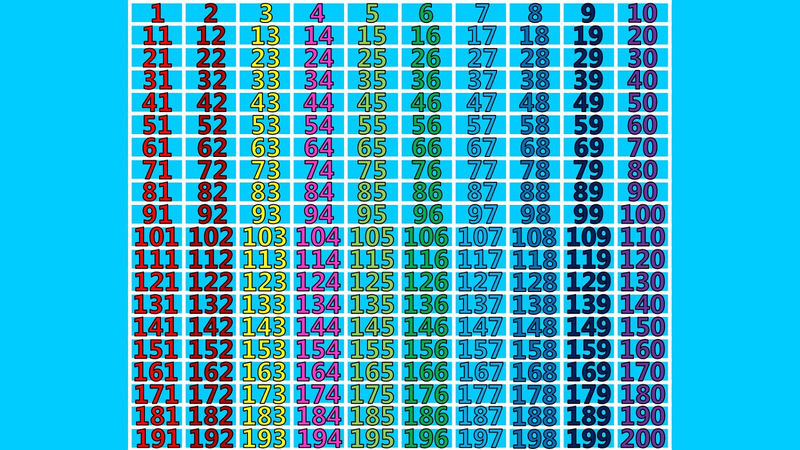 Number Chart 1 200 Blue