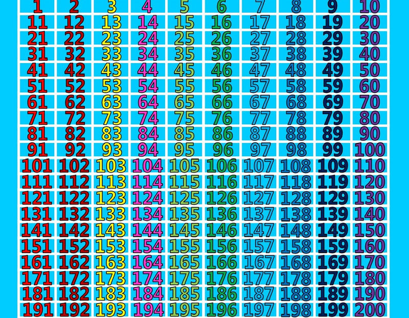 Number Chart 1 200 For Kids