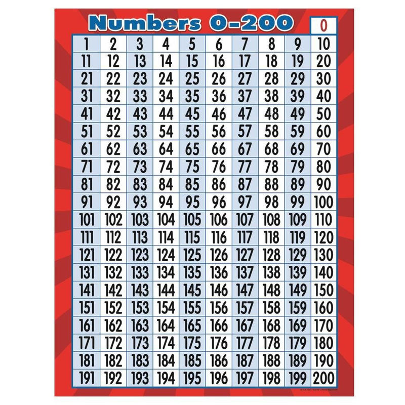 Numberchat