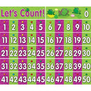 Number chart 1 30 printables