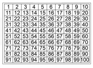 Number sheet 1 100 for fun