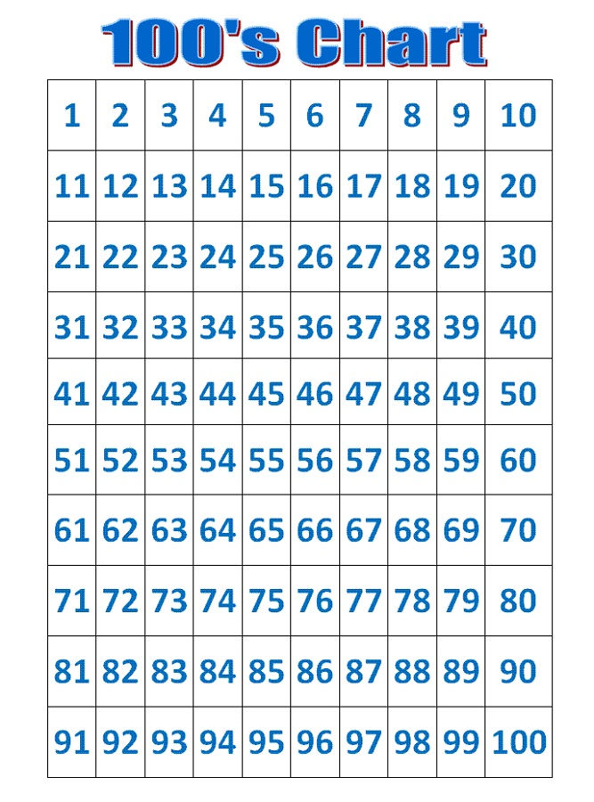 Numbers Chart 1 100 Blue