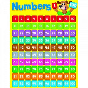 Numbers chart 1 100 page