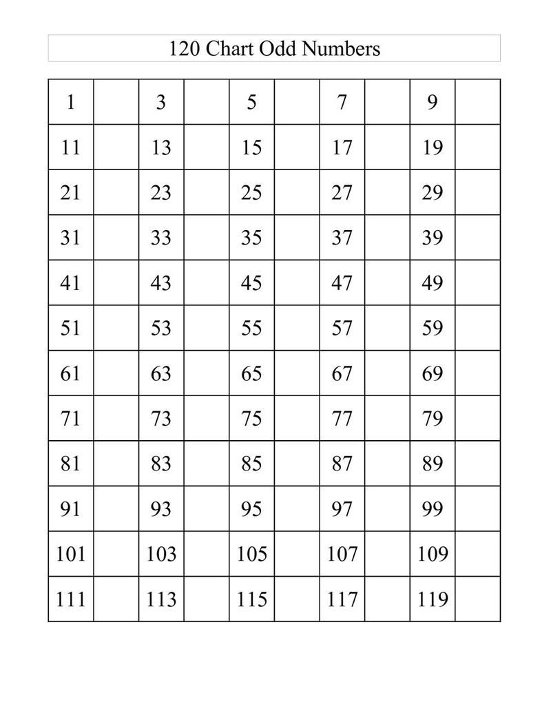 Odd Numbers Chart For Kids