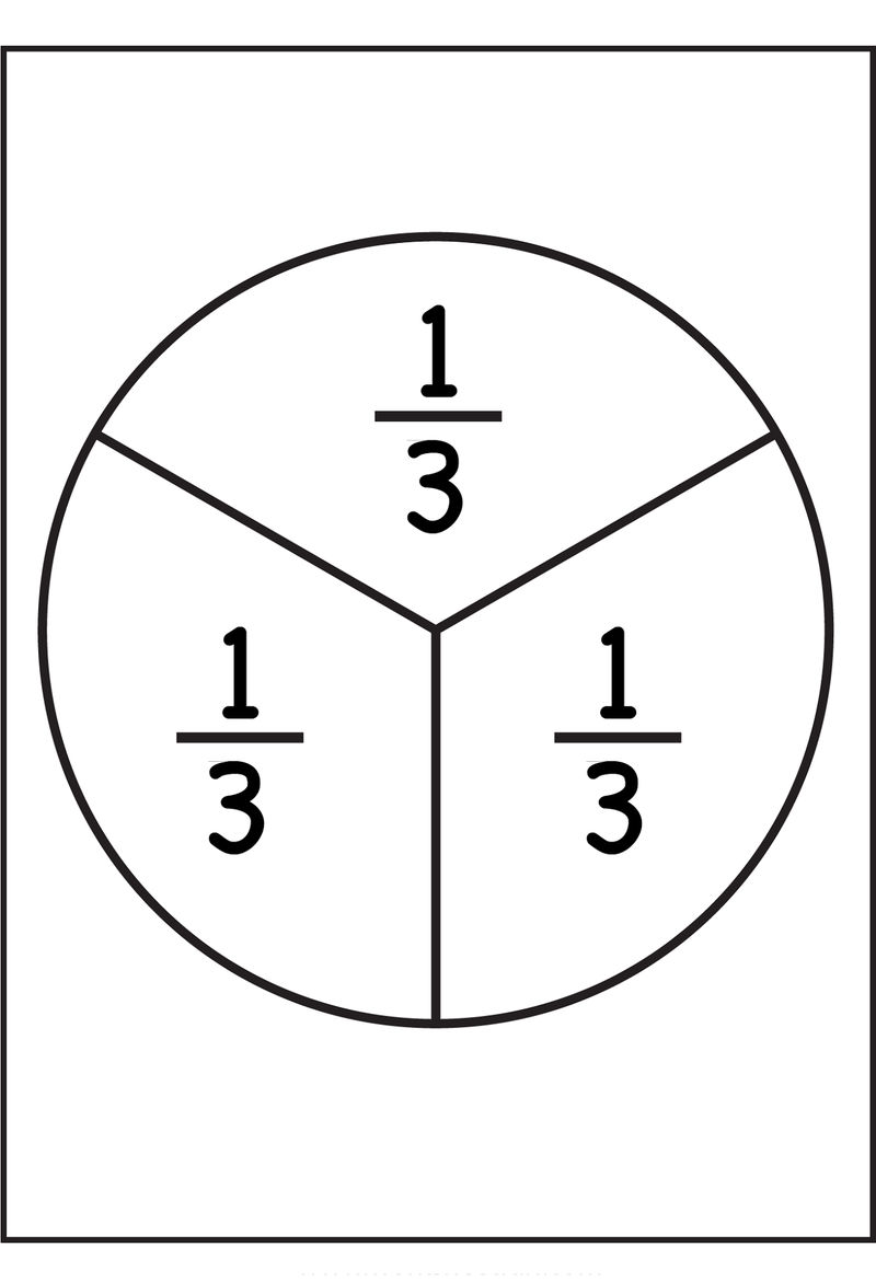 Percent Circle Template For Beginners