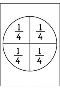 Percent circle template for school