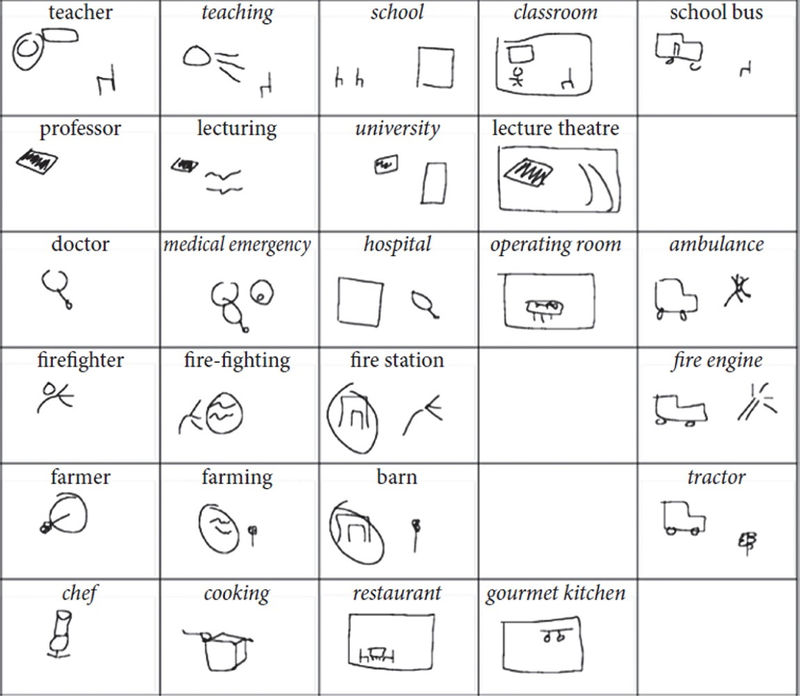 Pictionary Words For Kids In Education