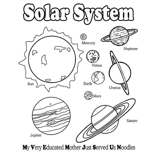 Planet Mnemonic Memory Coloring Page