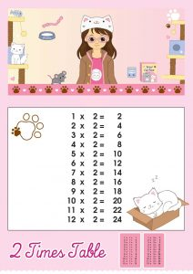 Printable times table chart for children