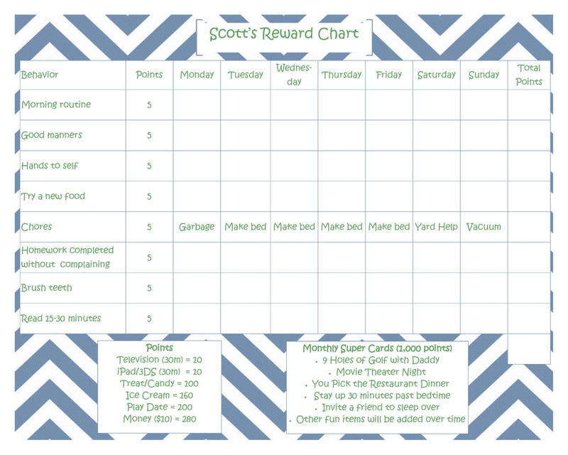 Reward Chart For Teenagers Consequens 001