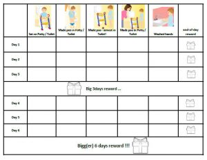 Reward chart template 17 002