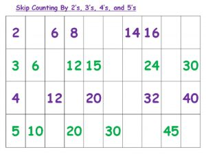 Skip count by 2 worksheet simple