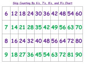 Skip count by 9 table 001