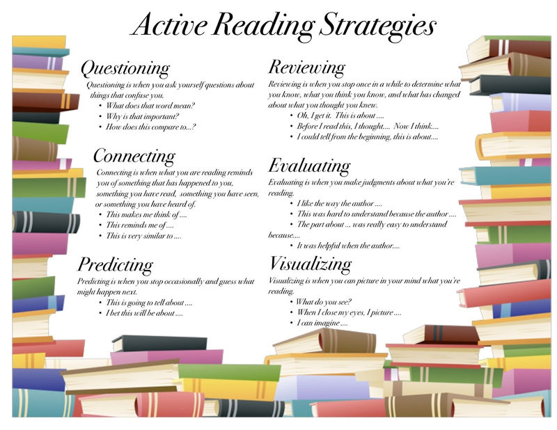 Strategies To Learn How To Read Active 001