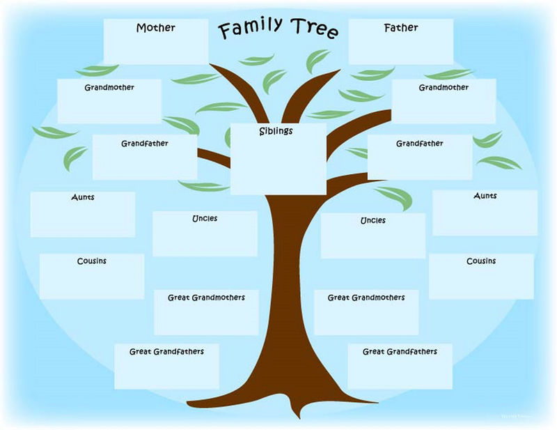 Templates For Kids Family Tree