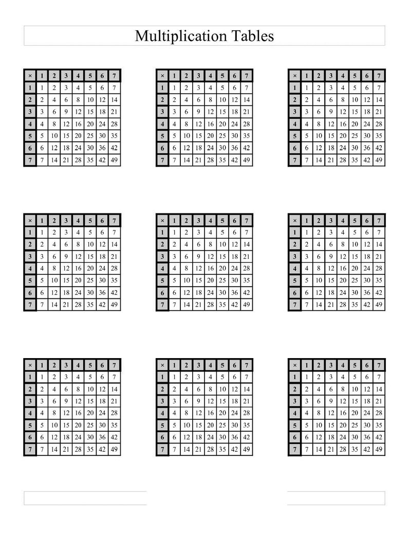Times Table Drills Blank