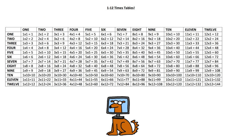 Times Table Sheets For Elementary School