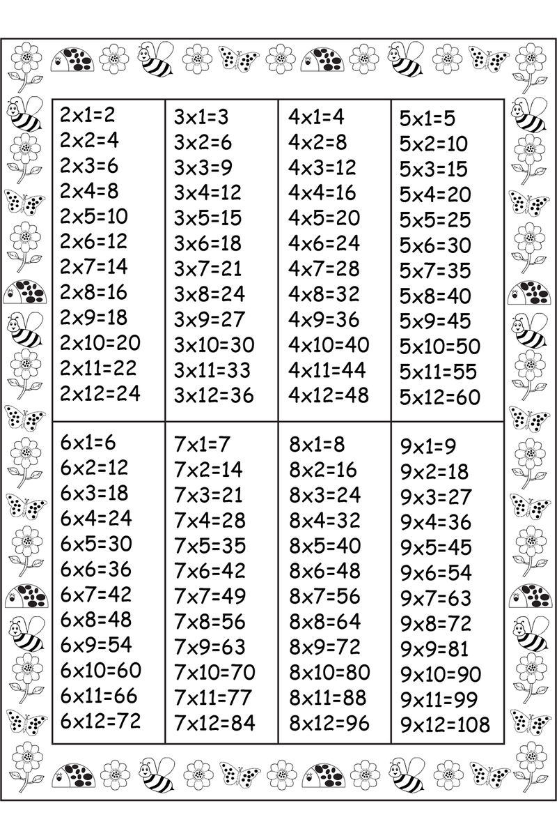Times Table Sheets New